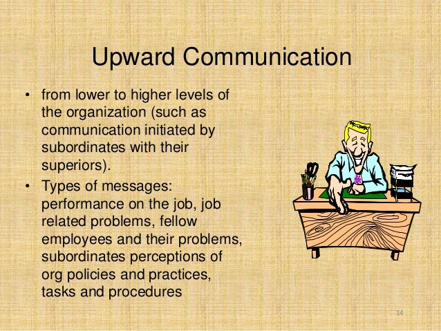 14 Upward Communication • from lower to higher levels of the organization (such as communication initiated by subordinates...