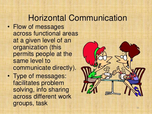 16 Horizontal Communication • Flow of messages across functional areas at a given level of an organization (this permits p...