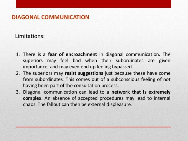 explain diagonal communication with examples