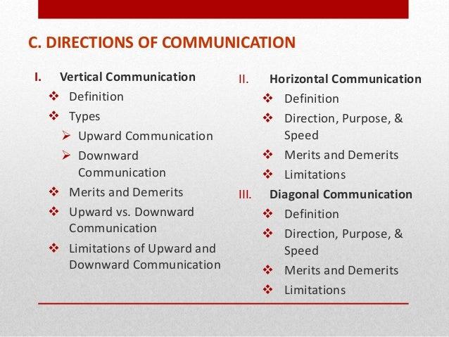 Organizational Communication (Key Distinctions)