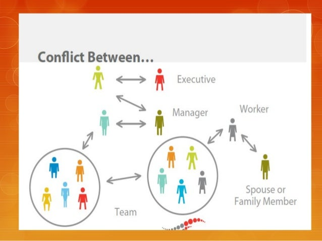 organzational conflict An organizational conflict of interest (oci) is when a person is unable or potentially unable to render impartial assistance or advice to the government, or the person's objectivity in performing the contract work is or might be otherwise impaired, or a person has an unfair competitive advantage.