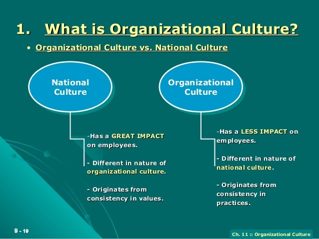 organization culture But leaders can only use culture to transform the organization if they understand these interrelationships but we can say with certainty that culture is a function of people and that, if nothing else, makes the management of organizational culture a central issue for hr leaders.