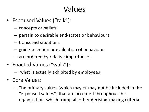an analysis of the challenges of organizational culture Corporate culture: the second ingredient which include expectations for organizations to promote an organizational culture that encourages ethical conduct and compliance with and set of values can sometimes be a challenge clearly, selecting the right individuals to lead the.