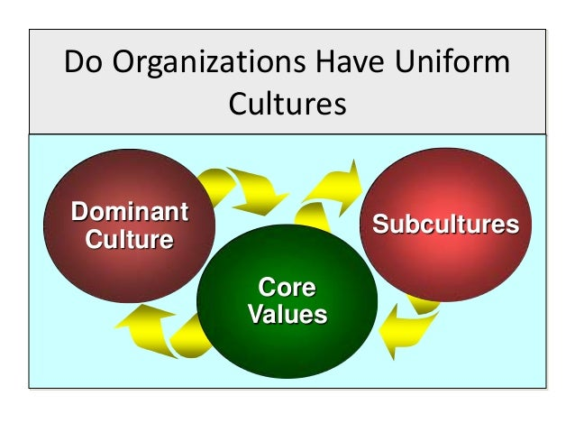 Strengthening organizational change processes