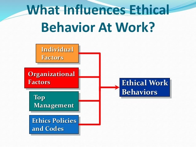 Organizational culture and ethical behavior