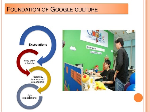 google organizational culture In this lesson, you will learn what organizational culture is and how it dictates behavior in organizations you'll also explore the seven values.
