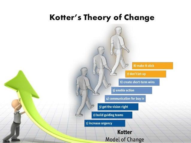 Organizational culture change models