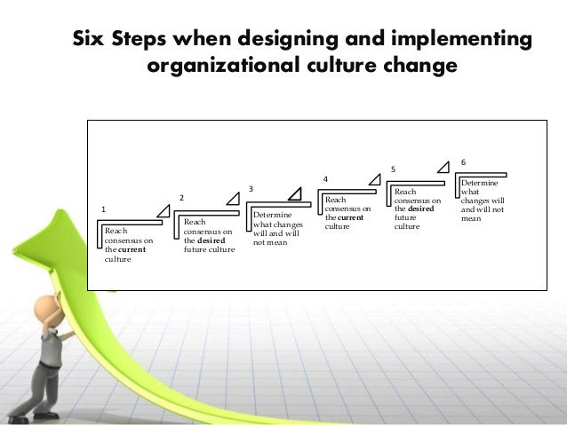 change within an organization