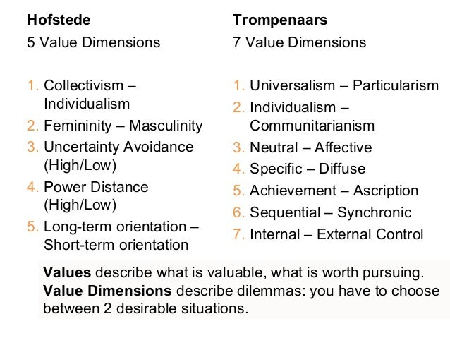 geert hofstede vs. fons trompenaars essay The ones that were observed closely here are geert hofstede's and fons trompenaars's classifications, so-called cultural dimensions these, as shown have a number of things in common and many differences as well.