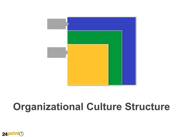 culture and structure Free essay: the effects of organizational structure, culture and management  style on the performance of a business j-sainsbury's is a hierarchical.
