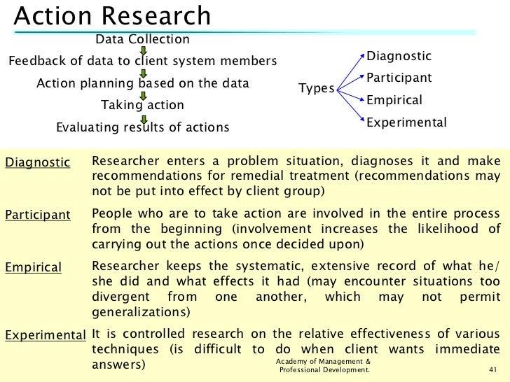 Organization development research paper pdf