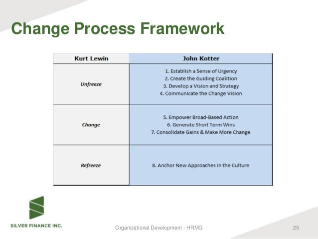 how to change net framework for audition