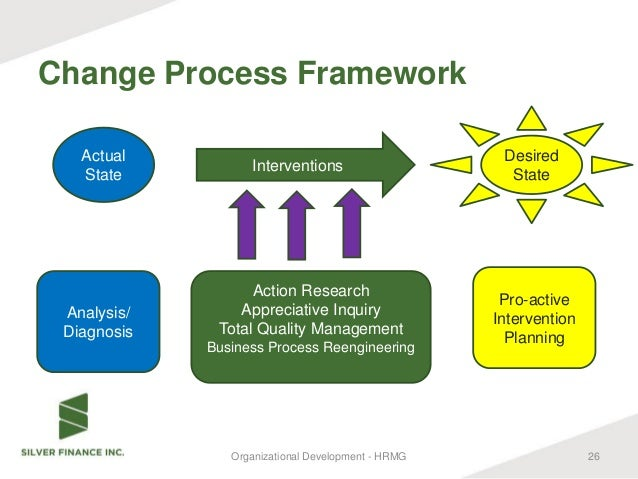 linking organizational diagnosis to intervention