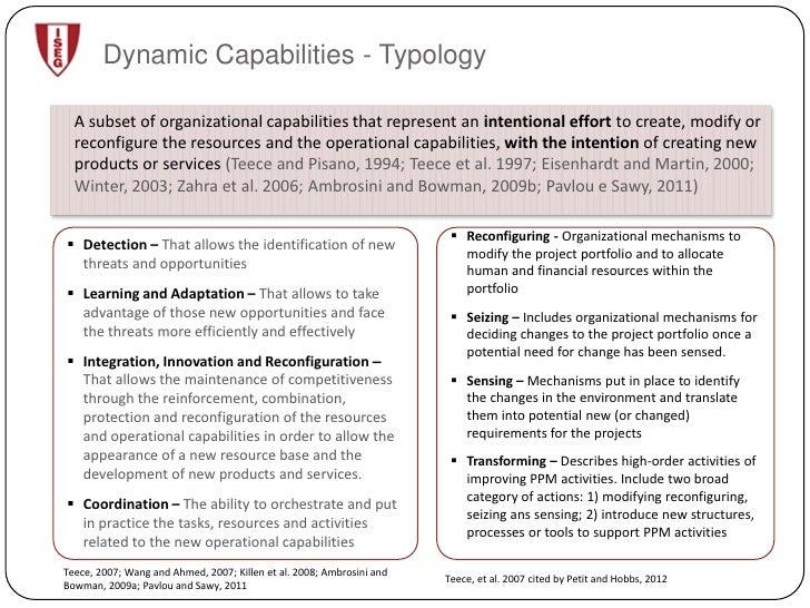 dynamic portfolio analysis Keywords: bayesian forecasting, dynamic graphical models, gpu computing,   in time series portfolio analysis as in other areas of multivariate dynamic.