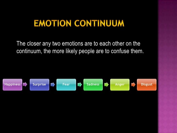 INTENSITY:People give different responses to identical emotion-provoking stimuli.In some cases this can be attributed to t...