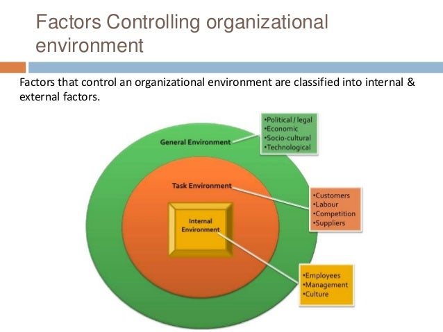 specific and general environmental forces of target corporation The external environment is divided into two parts:  the multinational corporation  directly interactive forces include owners, customers, suppliers .