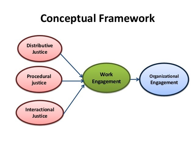The difference a manager can make: organizational justice and knowledge worker commitment