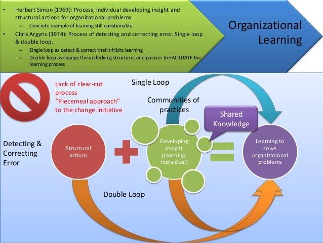 Nummi a learning organization
