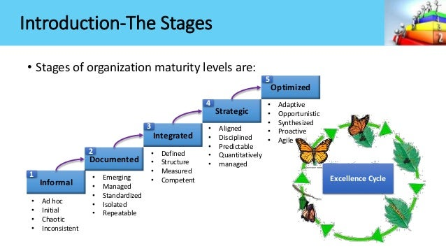 5 levels of maturity