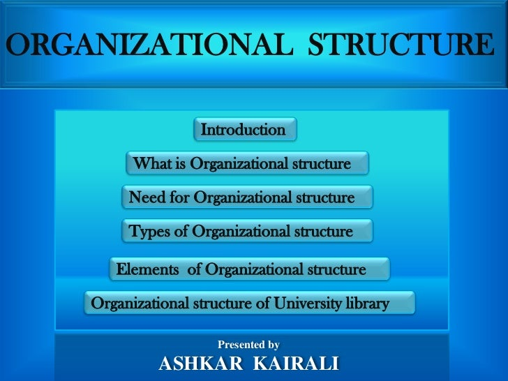 ORGANIZATIONAL STRUCTURE                    Introduction          What is Organizational structure         Need for Organi...