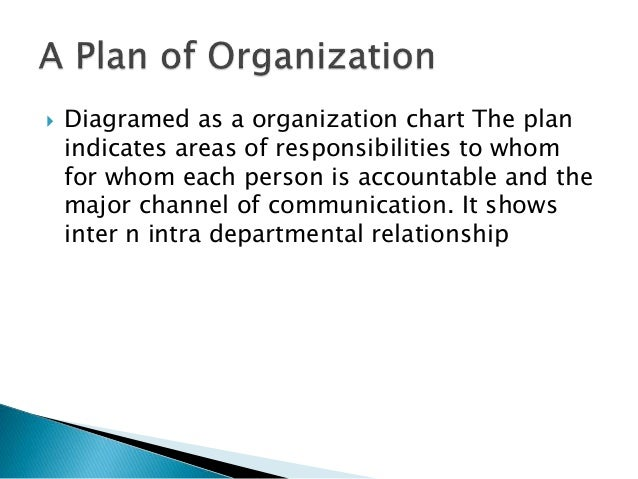  Diagramed as a organization chart The plan indicates areas of responsibilities to whom for whom each person is accountab...