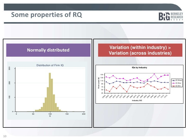 Some properties of RQ                                                                                      Variation (with...