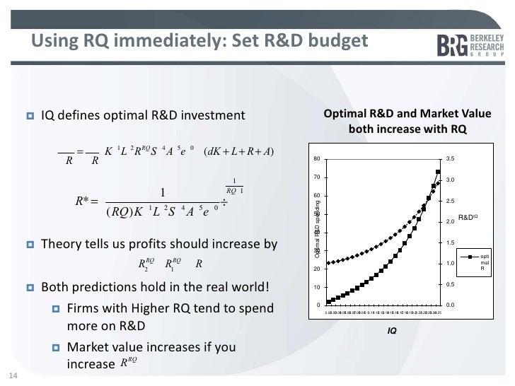 Using RQ immediately: Set R&D budget14        IQ defines optimal R&D investment                                      Opti...