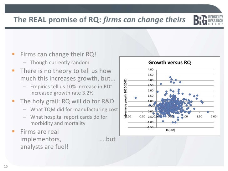 The REAL promise of RQ: firms can change theirs      Firms can change their RQ!         – Though currently random        ...