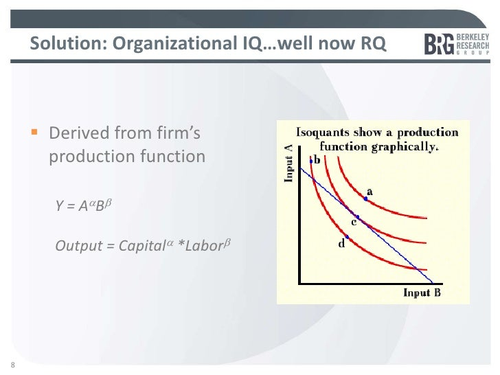 Solution: Organizational IQ…well now RQ     Derived from firm's      production function      Y = A aB b      Output = Ca...