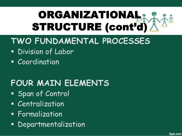 elements of essay organization The elements of organizing organizing: deciding how to best group organizational activities and resources organization structure: the set of building blocks that can be used to configure an organization once you create jobs you have to group them into categories constructing organization designing jobs grouping jobs establishing relationships between jobs distributing authority among jobs.