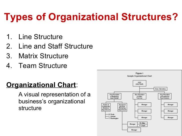 retail organization meaning