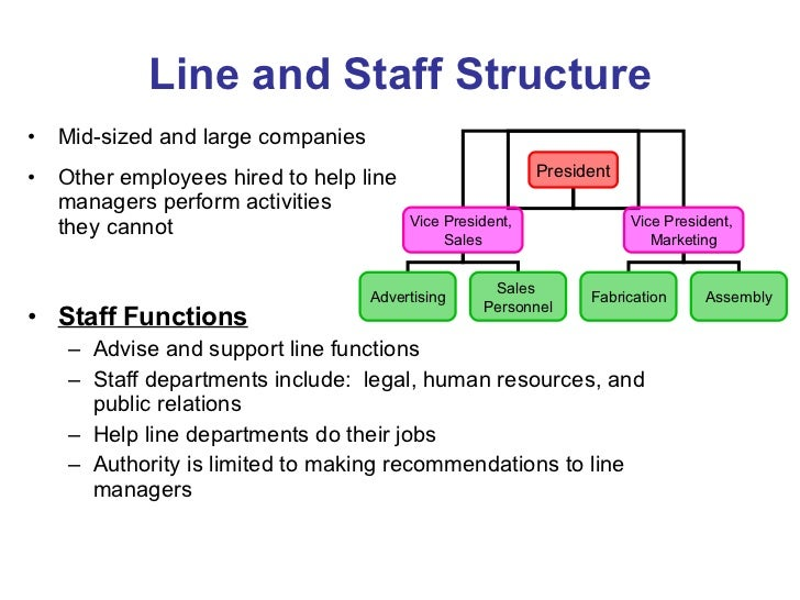 discuss line and staff relationship in management