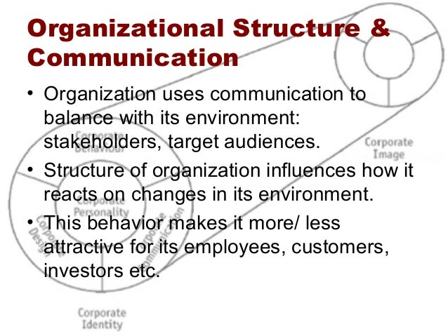 communication structure and its effects on Defining and solving the organizational structure environmental affairs which it is one of the most critical issues effect the poor communication may mean.