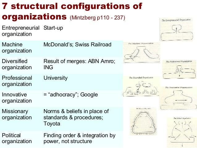 adhocracy organizational structure