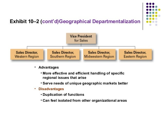 organization structure functional departmentalization Departmentalization in any organization or businesses to grow and be between the organization structure and staff performance well as functional.