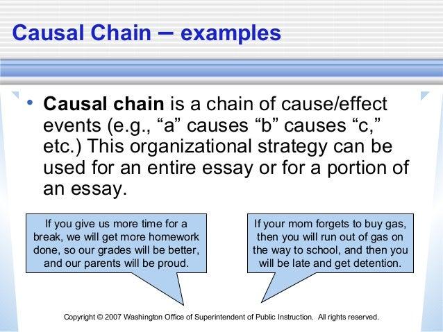 sample essay argumentative sample for argumentative essay oglasi ...