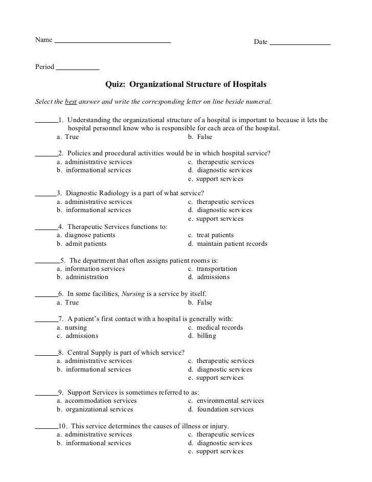 Organizational Structure Of A Hospital[1]