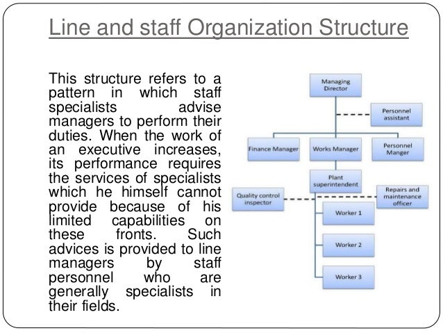 line and staff organization chart: Organization and its forms