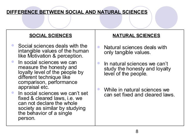 Is Psychology A Social Science Or Natural Science