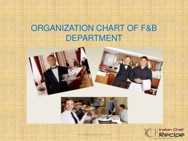 introduction food and beverage department Introduction to food and beverage management 1 the food service operation/cycle complete the boxes 2 tpugliese 2 phases of the f&b service cycle the stages.