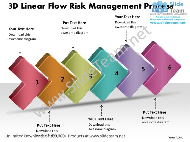 organization chart template 3d linear flow risk management process 6 stages  powerpoint slides