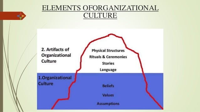 what are the essential components of organizational climate