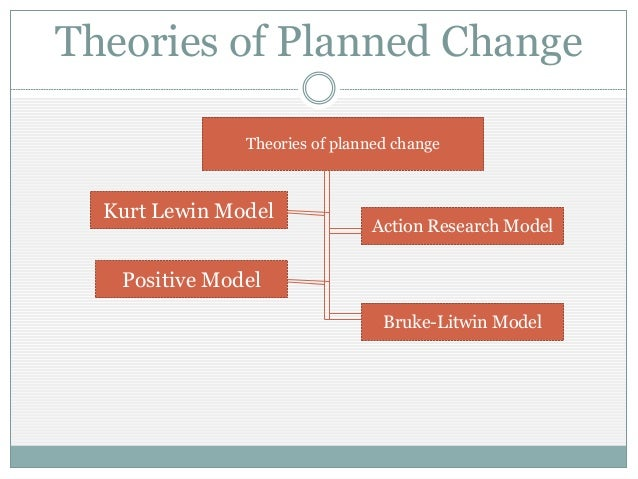 compare lewins planned change model action research and positive model Theories of changing • lewins' change model • action research model • positive  model 6 lewins' change model • kurt lewin provided the.