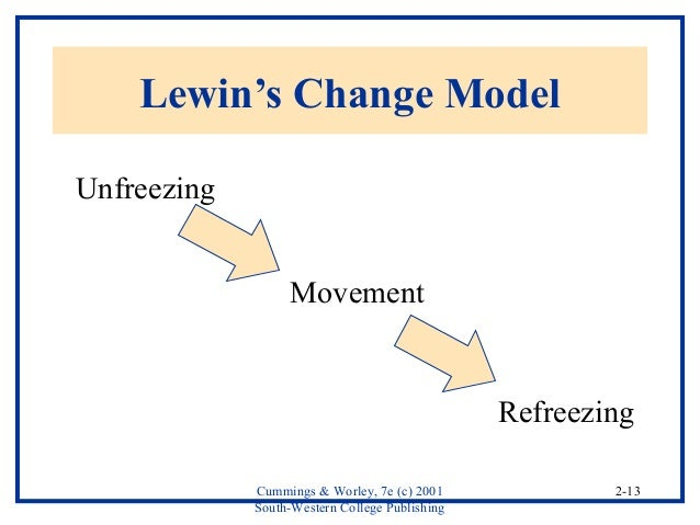 change management theory essay Lewin's comparison of change theories essay lewin's comparison of change theories essay 2568 words jan 5th, 2011 11 pages  change management theory essay 1673.