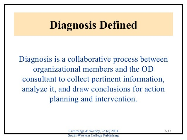 organisational devlopment levels of diagnosis As well as individual and group development, organizational different stages of the diagnosis organizational diagnosis models.