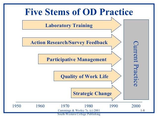 Organization development and change 8 fandeluxe Choice Image