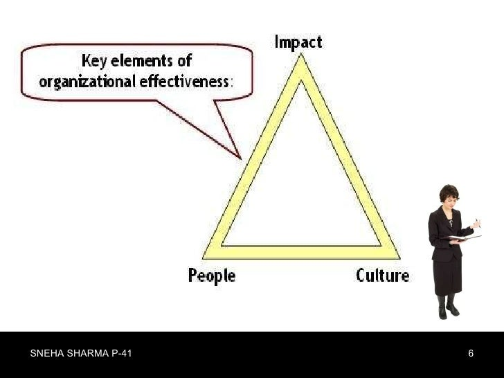 management as the cornerstone of organisational effectiveness Readers familiar with kirkpatrick's model for evaluating the effectiveness of training programmes will recognise that assessing the extent of behaviour change is a level 3 evaluation, whilst determining progress toward achieving organisational targets is a level 4 evaluation.