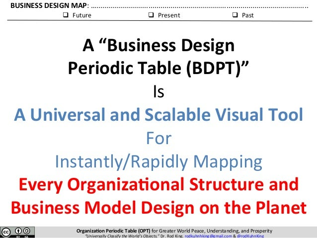 Business design periodic table bdpt the amazing global race to ach 59 q future urtaz Image collections