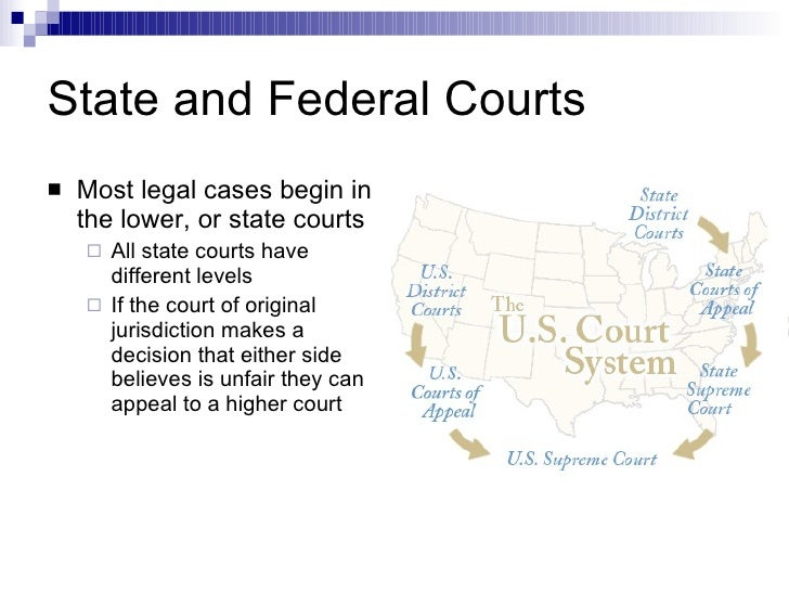 Organization Of U.S. Court System