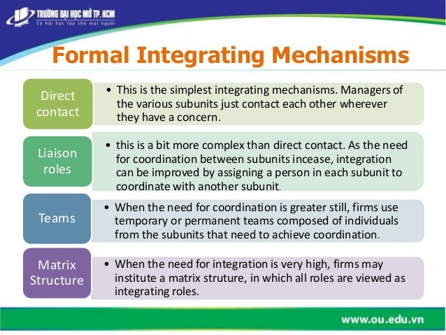 complex integrating mechanisms in an organization Integrate critical roles to improve overall performance in complex engineering projects integrating program  of your organization's.